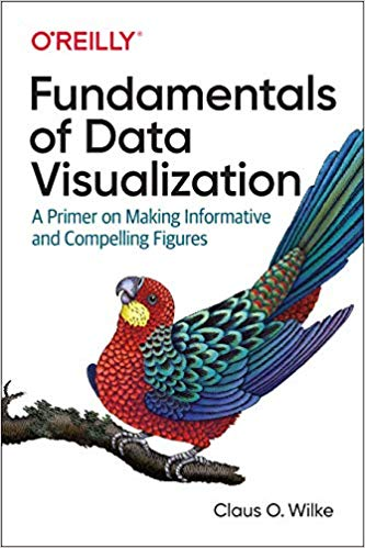 Fundamentals of Data Visualization 1st Edition Pdf Free Download